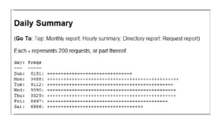 Primeros informes de analítica
